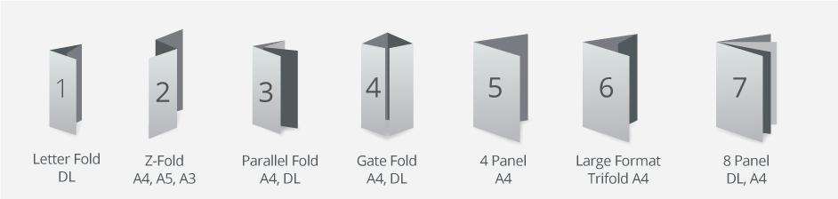 brochure type dimensions diagram